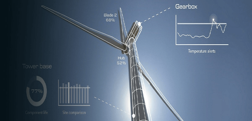 Service life extension of wind turbines